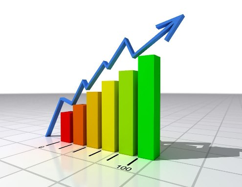 Помогают ли в торговле использование индикаторов форекс
