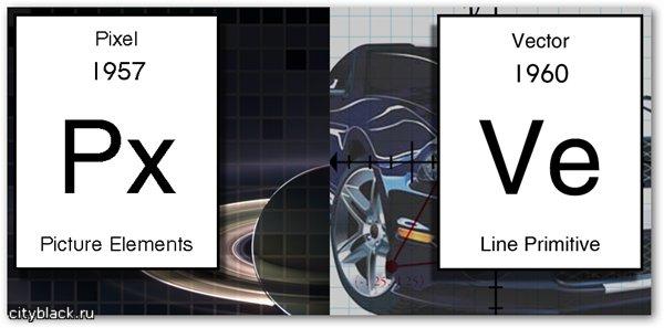 Разница между пиксельной графикой и векторной?